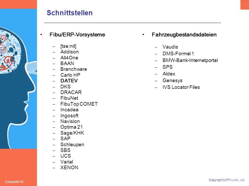 Schnittstellen Fibu/ERP-Vorsysteme Fahrzeugbestandsdateien [tse:nit]